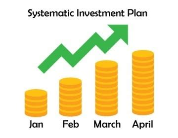 Business plan for investors Create your investment
